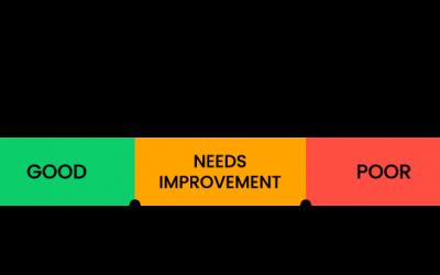 I Web Vitals di Google: Cumulative Layout Shift (CLS). Quanto è stabile il mio sito a livello visivo?